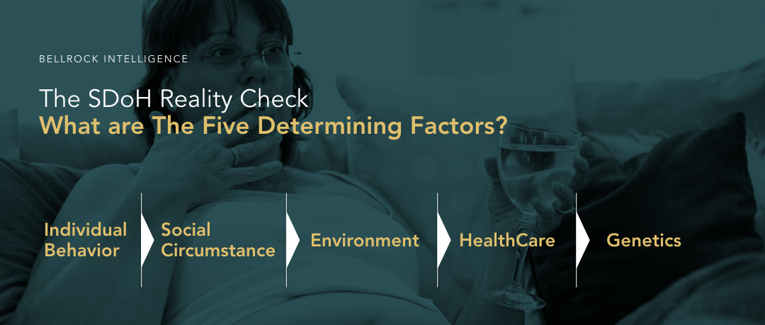Bellrock Intelligence: The Social Determinants of Health Reality Check. What are The Five Determining Factors? Individual Behavior, Social Circumstances, Environment, HealthCare, and Genetics.